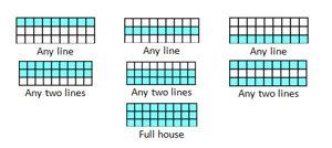 90-ball bingo winning patterns